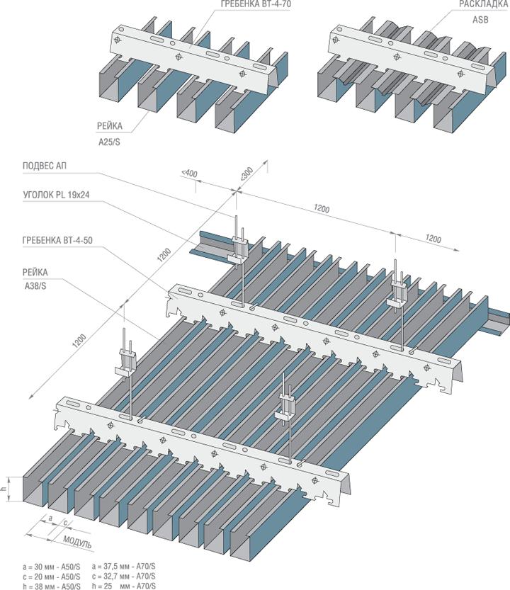 Инструкция по монтажу подвесных реечных потолков